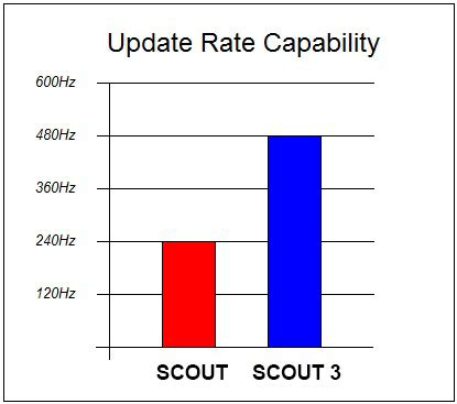 Case study girl scout cookies
